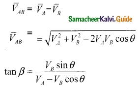 Samacheer Kalvi 11th Physics Guide Chapter 2 Kinematics 95