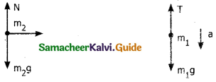 Samacheer Kalvi 11th Physics Guide Chapter 3 Laws of Motion 18