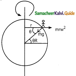 Samacheer Kalvi 11th Physics Guide Chapter 3 Laws of Motion 68