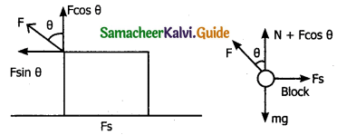 Samacheer Kalvi 11th Physics Guide Chapter 3 Laws of Motion 7