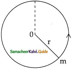 Samacheer Kalvi 11th Physics Guide Chapter 4 Work, Energy and Power 21