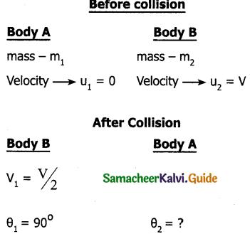 Samacheer Kalvi 11th Physics Guide Chapter 4 Work, Energy and Power 23