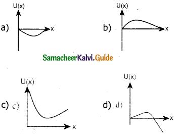 Samacheer Kalvi 11th Physics Guide Chapter 4 Work, Energy and Power 3