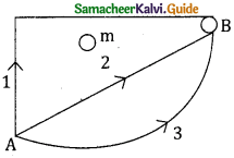 Samacheer Kalvi 11th Physics Guide Chapter 4 Work, Energy and Power 35