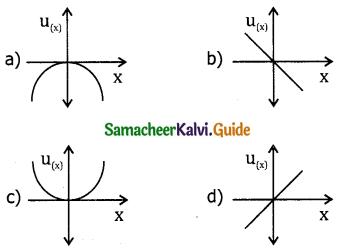 Samacheer Kalvi 11th Physics Guide Chapter 4 Work, Energy and Power 38