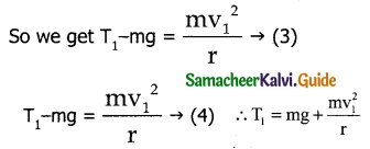 Samacheer Kalvi 11th Physics Guide Chapter 4 Work, Energy and Power 47
