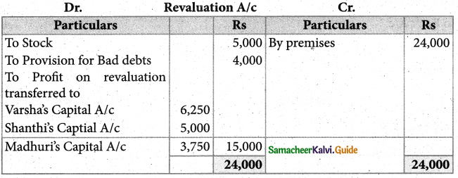 Samacheer Kalvi 12th Accountancy Guide Chapter 6 Retirement and Death of a Partner 45