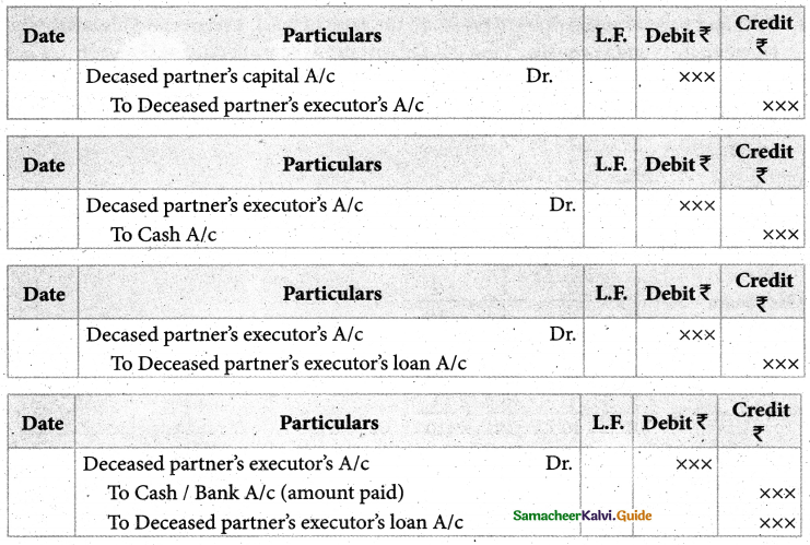 Samacheer Kalvi 12th Accountancy Guide Chapter 6 Retirement and Death of a Partner 57