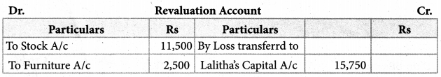 Samacheer Kalvi 12th Accountancy Guide Chapter 6 Retirement and Death of a Partner 70