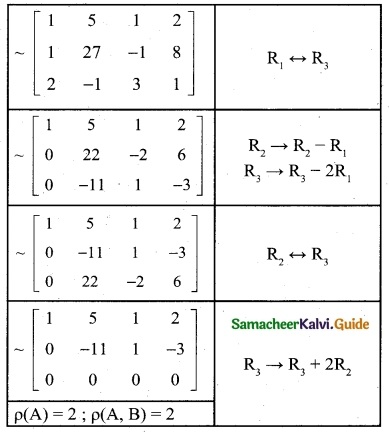 Samacheer Kalvi 12th Business Maths Guide Chapter 1 Applications of Matrices and Determinants Ex 1.1 8