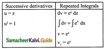 Samacheer Kalvi 12th Business Maths Guide Chapter 2 Integral Calculus I Ex 2.6 9