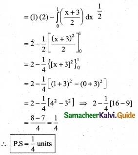 Samacheer Kalvi 12th Business Maths Guide Chapter 3 Integral Calculus II Ex 3.3 8