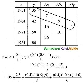 Samacheer Kalvi 12th Business Maths Guide Chapter 5 Numerical Methods Ex 5.2 8