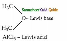 Samacheer Kalvi 12th Chemistry Guide Chapter 8 Ionic Equilibrium 35