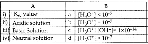 Samacheer Kalvi 12th Chemistry Guide Chapter 8 Ionic Equilibrium 50