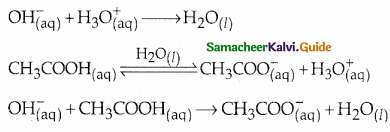 Samacheer Kalvi 12th Chemistry Guide Chapter 8 Ionic Equilibrium 61