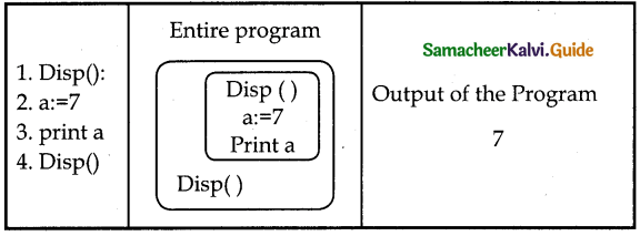 Samacheer Kalvi 12th Computer Science Guide Chapter 3 Scoping 1