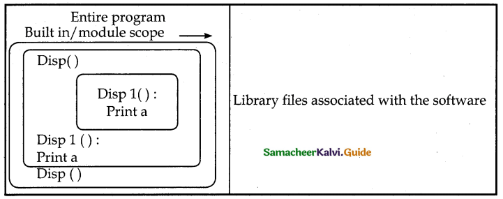 Samacheer Kalvi 12th Computer Science Guide Chapter 3 Scoping 7