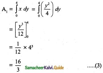 Samacheer Kalvi 12th Maths Guide Chapter 9 Applications of Integration Ex 9.8 11