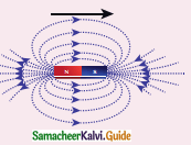 Samacheer Kalvi 12th Physics Guide Chapter 4 Electromagnetic Induction and Alternating Current 14