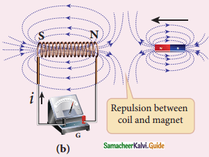Samacheer Kalvi 12th Physics Guide Chapter 4 Electromagnetic Induction and Alternating Current 17