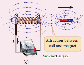 Samacheer Kalvi 12th Physics Guide Chapter 4 Electromagnetic Induction and Alternating Current 18