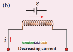 Samacheer Kalvi 12th Physics Guide Chapter 4 Electromagnetic Induction and Alternating Current 21