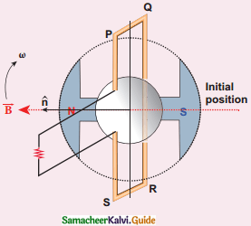Samacheer Kalvi 12th Physics Guide Chapter 4 Electromagnetic Induction and Alternating Current 34