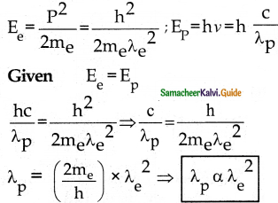 Samacheer Kalvi 12th Physics Guide Chapter 7 Dual Nature of Radiation and Matter 1