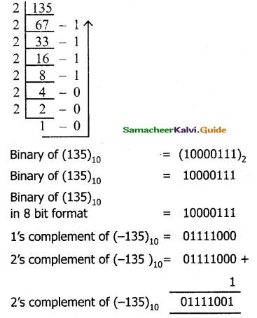 Samacheer Kalvi 11th Computer Science Guide Chapter 2 Number Systems 11