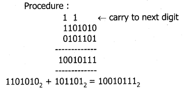 Samacheer Kalvi 11th Computer Science Guide Chapter 2 Number Systems 12