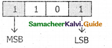 Samacheer Kalvi 11th Computer Science Guide Chapter 2 Number Systems 3