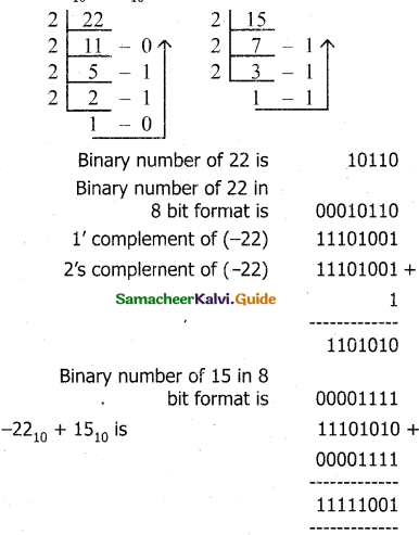 Samacheer Kalvi 11th Computer Science Guide Chapter 2 Number Systems 6