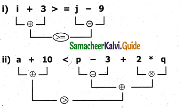 Samacheer Kalvi 11th Computer Science Guide Chapter 9 Introduction to C++ 15
