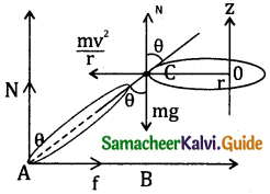 Samacheer Kalvi 11th Physics Guide Chapter 5 Motion of System of Particles and Rigid Bodies 14