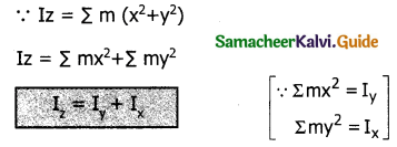 Samacheer Kalvi 11th Physics Guide Chapter 5 Motion of System of Particles and Rigid Bodies 25