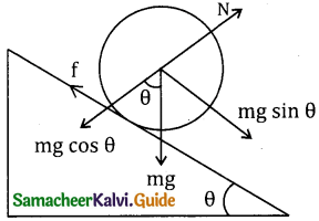 Samacheer Kalvi 11th Physics Guide Chapter 5 Motion of System of Particles and Rigid Bodies 26