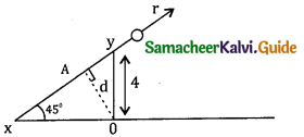 Samacheer Kalvi 11th Physics Guide Chapter 5 Motion of System of Particles and Rigid Bodies 33