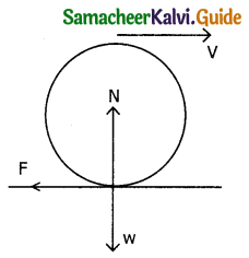 Samacheer Kalvi 11th Physics Guide Chapter 5 Motion of System of Particles and Rigid Bodies 41