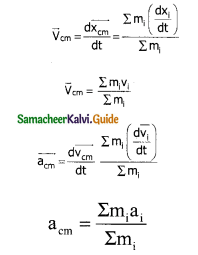 Samacheer Kalvi 11th Physics Guide Chapter 5 Motion of System of Particles and Rigid Bodies 66