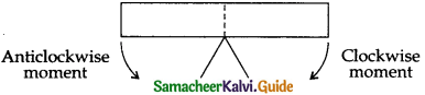Samacheer Kalvi 11th Physics Guide Chapter 5 Motion of System of Particles and Rigid Bodies 9