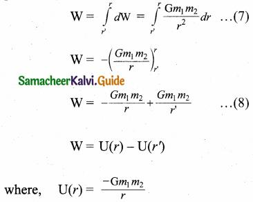 Samacheer Kalvi 11th Physics Guide Chapter 6 Gravitation 16
