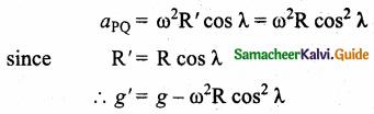 Samacheer Kalvi 11th Physics Guide Chapter 6 Gravitation 22