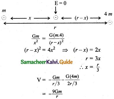 Samacheer Kalvi 11th Physics Guide Chapter 6 Gravitation 36