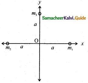 Samacheer Kalvi 11th Physics Guide Chapter 6 Gravitation 43