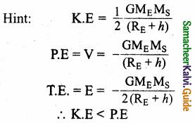 Samacheer Kalvi 11th Physics Guide Chapter 6 Gravitation 5