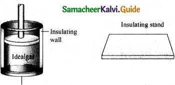 Samacheer Kalvi 11th Physics Guide Chapter 8 Heat and Thermodynamics 37