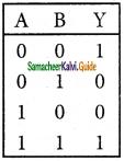 Samacheer Kalvi 12th Physics Guide Chapter 9 Semiconductor Electronics 100