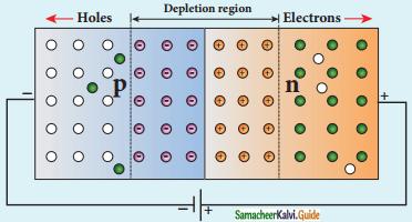 Samacheer Kalvi 12th Physics Guide Chapter 9 Semiconductor Electronics 13