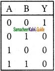 Samacheer Kalvi 12th Physics Guide Chapter 9 Semiconductor Electronics 98